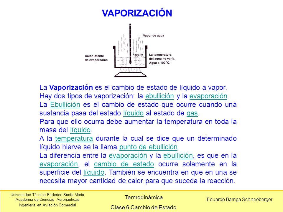 VAPORIZACIÓN La Vaporización es el cambio de estado de líquido a vapor. Hay dos tipos de vaporización: la ebullición y la evaporación.