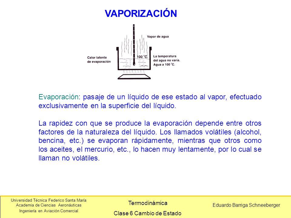 VAPORIZACIÓN Evaporación: pasaje de un líquido de ese estado al vapor, efectuado exclusivamente en la superficie del líquido.