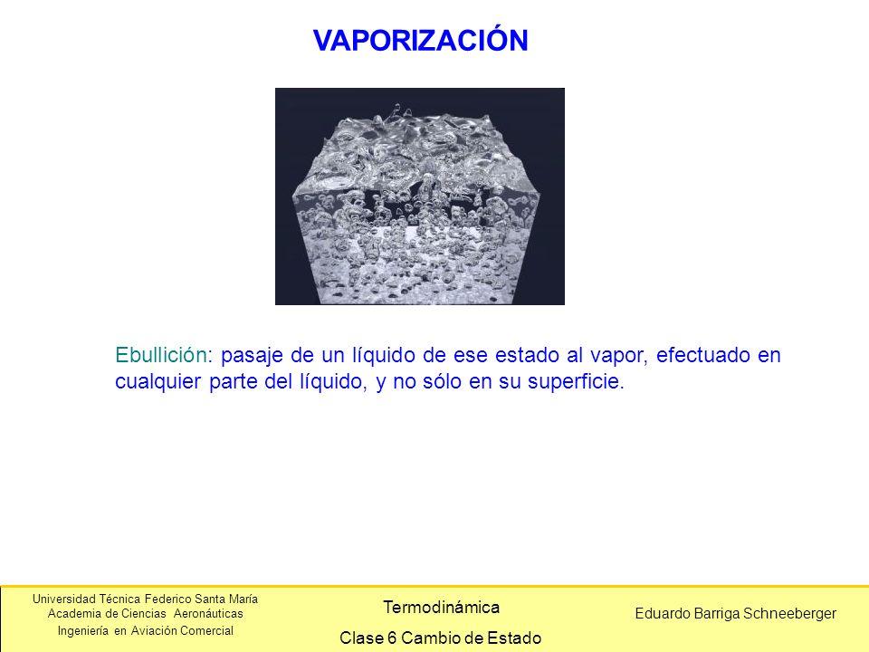 VAPORIZACIÓN Ebullición: pasaje de un líquido de ese estado al vapor, efectuado en cualquier parte del líquido, y no sólo en su superficie.