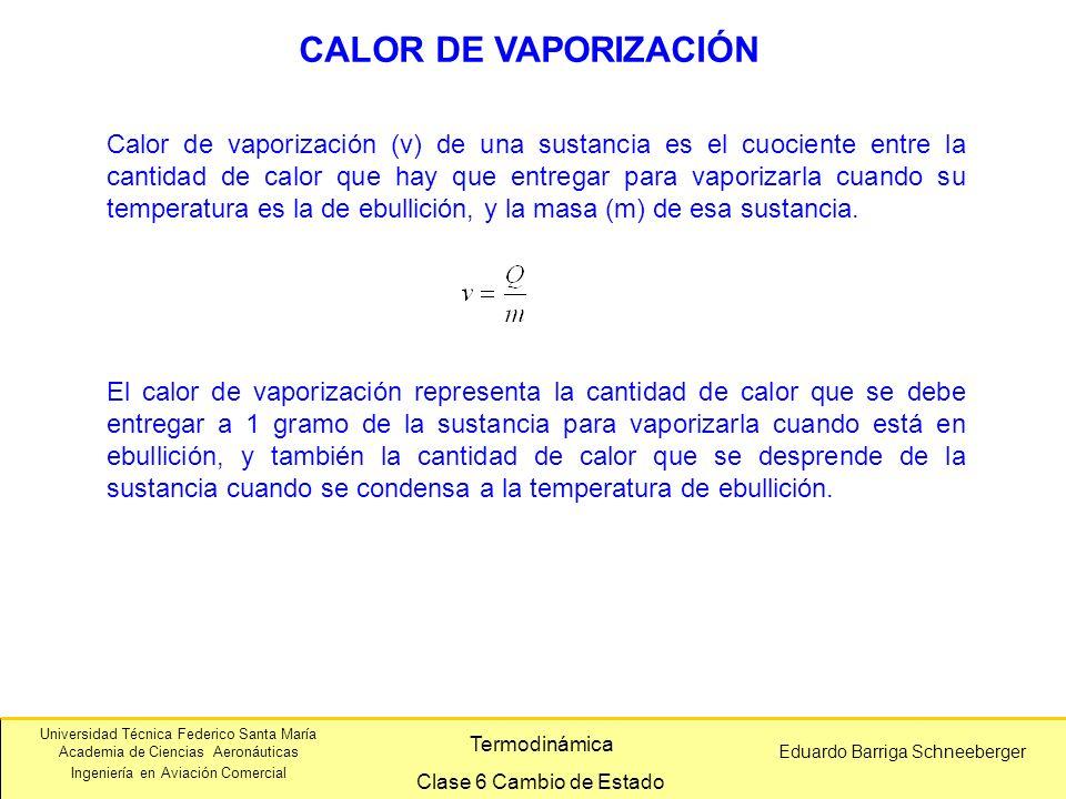 CALOR DE VAPORIZACIÓN