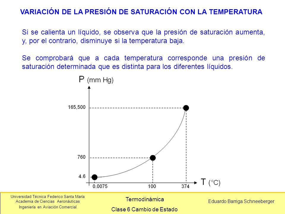 VARIACIÓN DE LA PRESIÓN DE SATURACIÓN CON LA TEMPERATURA