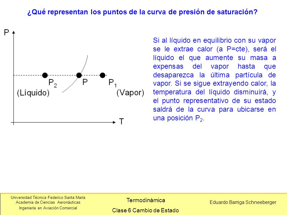 ¿Qué representan los puntos de la curva de presión de saturación