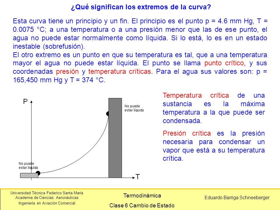 ¿Qué significan los extremos de la curva
