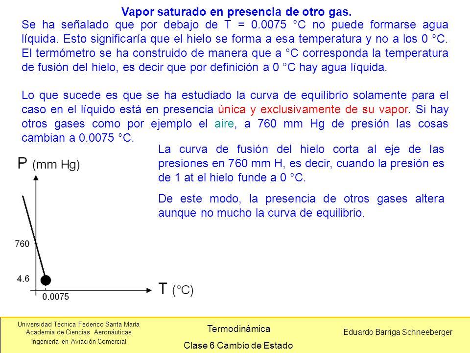 Vapor saturado en presencia de otro gas.