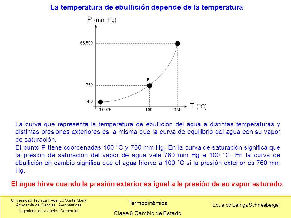 La temperatura de ebullición depende de la temperatura
