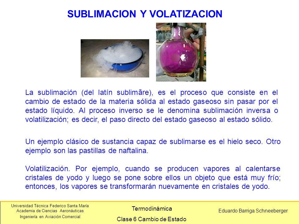 SUBLIMACION Y VOLATIZACION