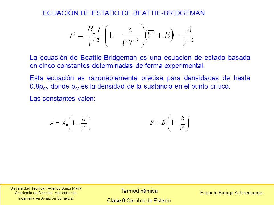 ECUACIÓN DE ESTADO DE BEATTIE-BRIDGEMAN