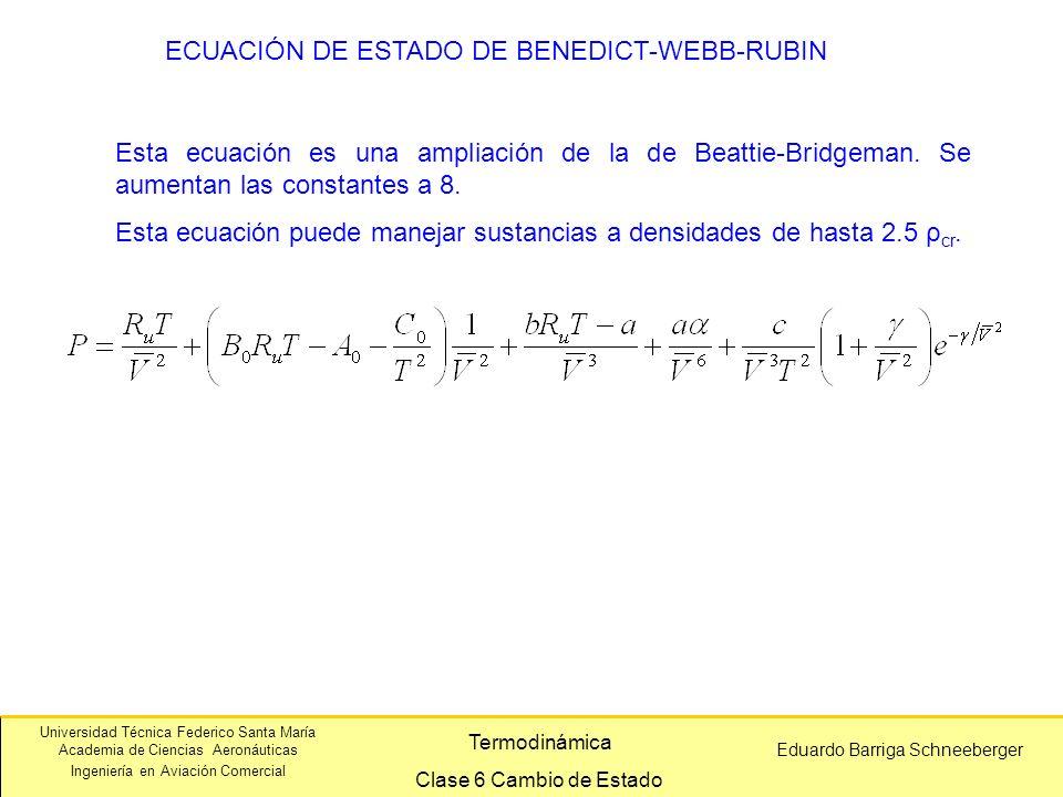 ECUACIÓN DE ESTADO DE BENEDICT-WEBB-RUBIN