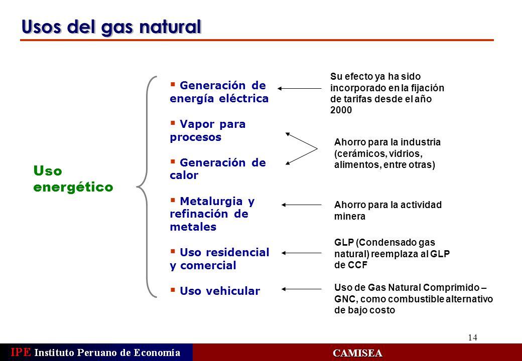 Usos del gas natural Uso energético Generación de energía eléctrica