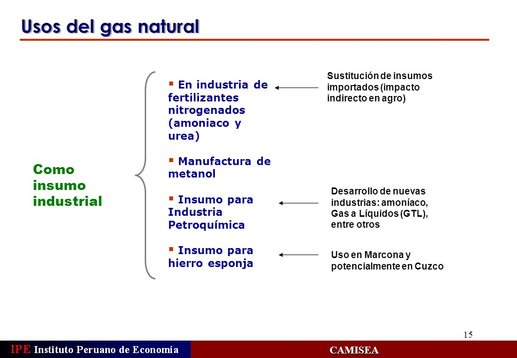 Usos del gas natural Como insumo industrial