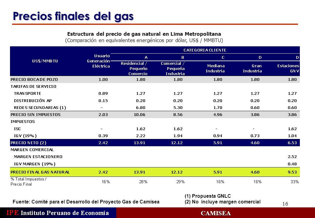 Estructura del precio de gas natural en Lima Metropolitana