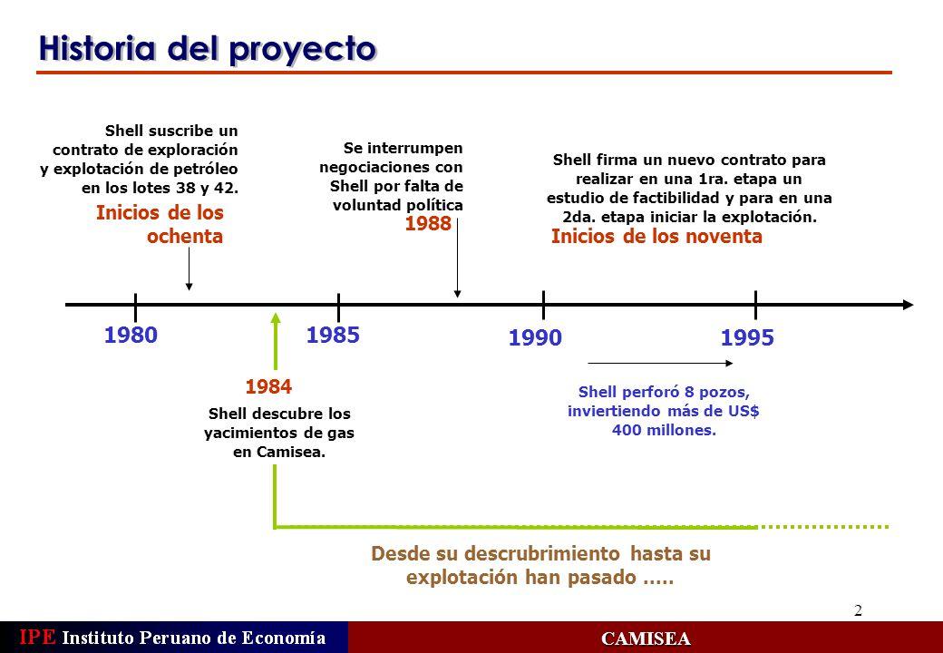 Historia del proyecto 1980 1985 1990 1995 Inicios de los ochenta 1988
