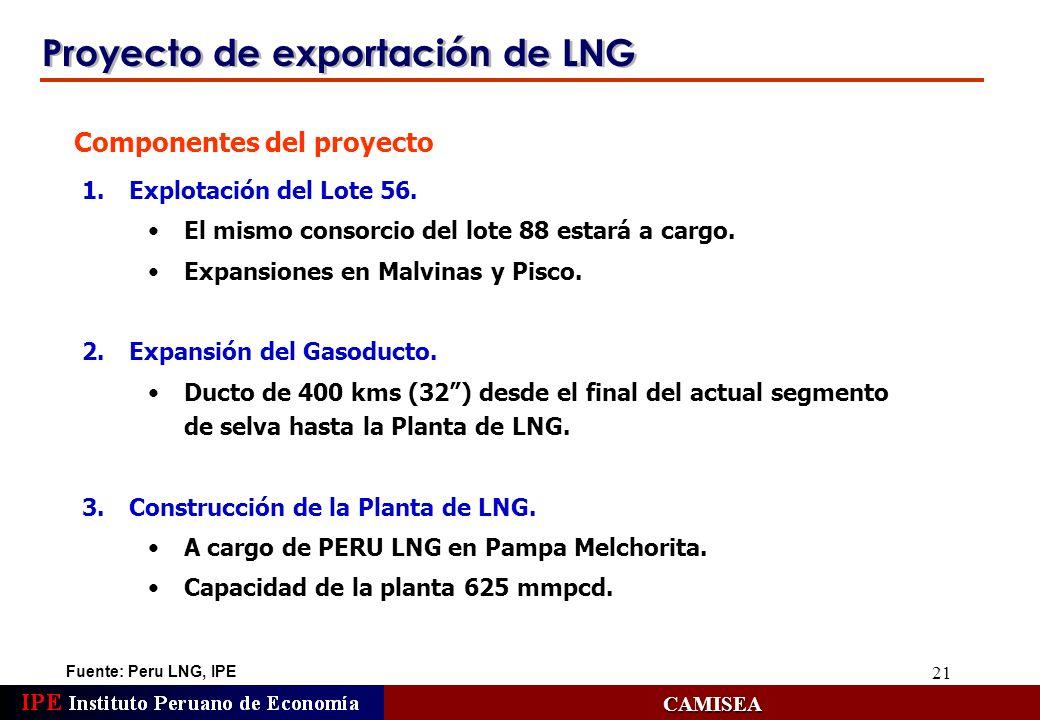 Proyecto de exportación de LNG