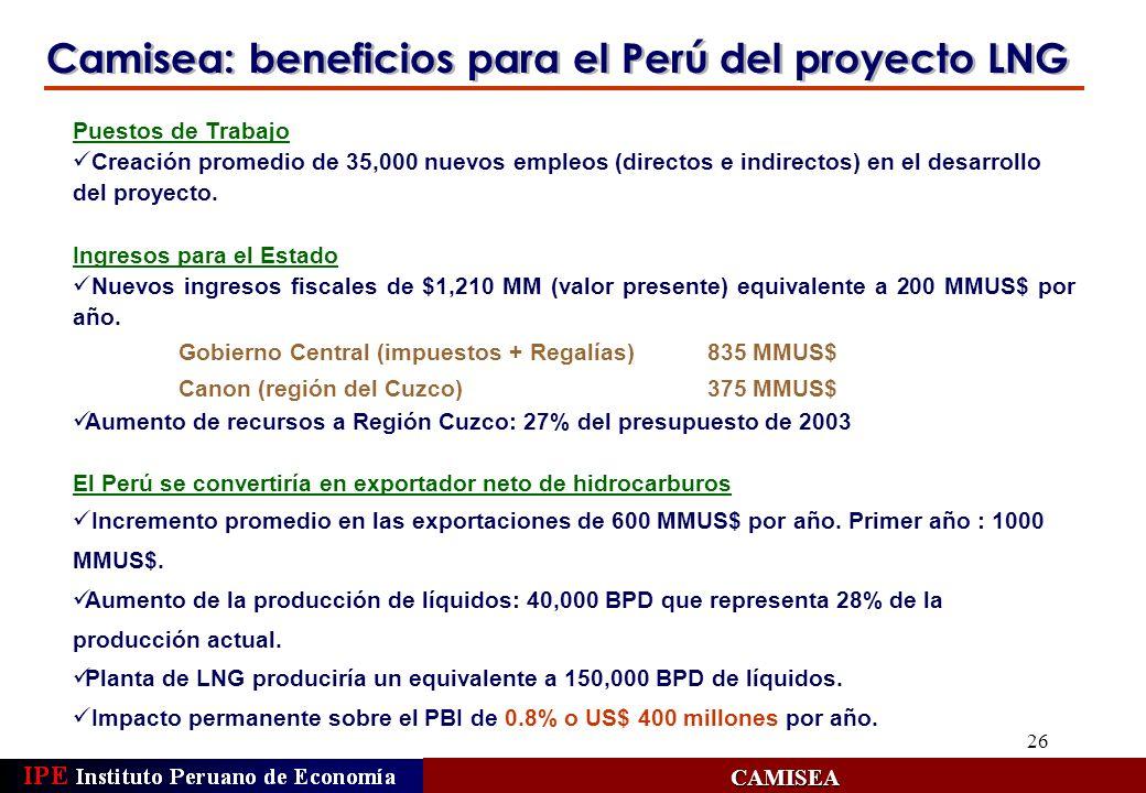 Camisea: beneficios para el Perú del proyecto LNG