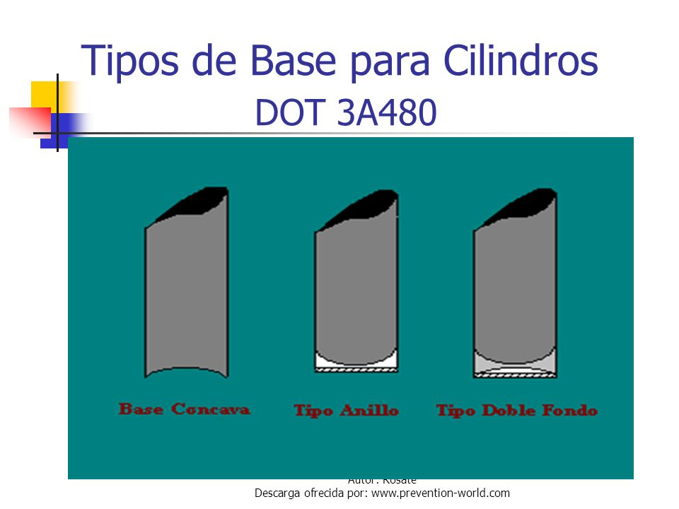 Tipos de Base para Cilindros DOT 3A480