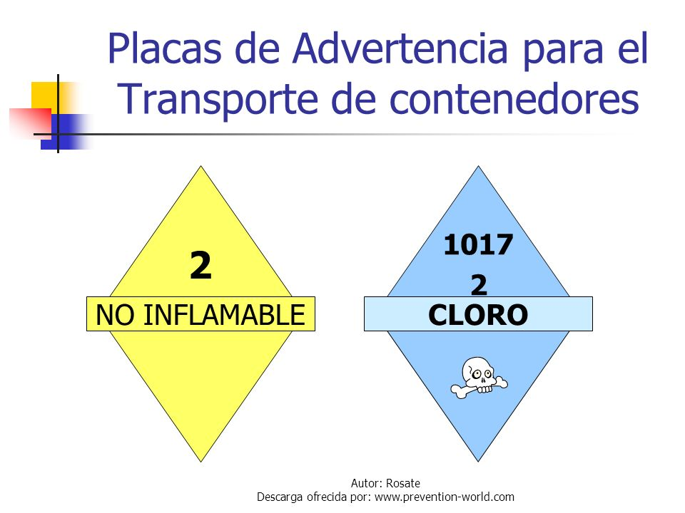 Placas de Advertencia para el Transporte de contenedores