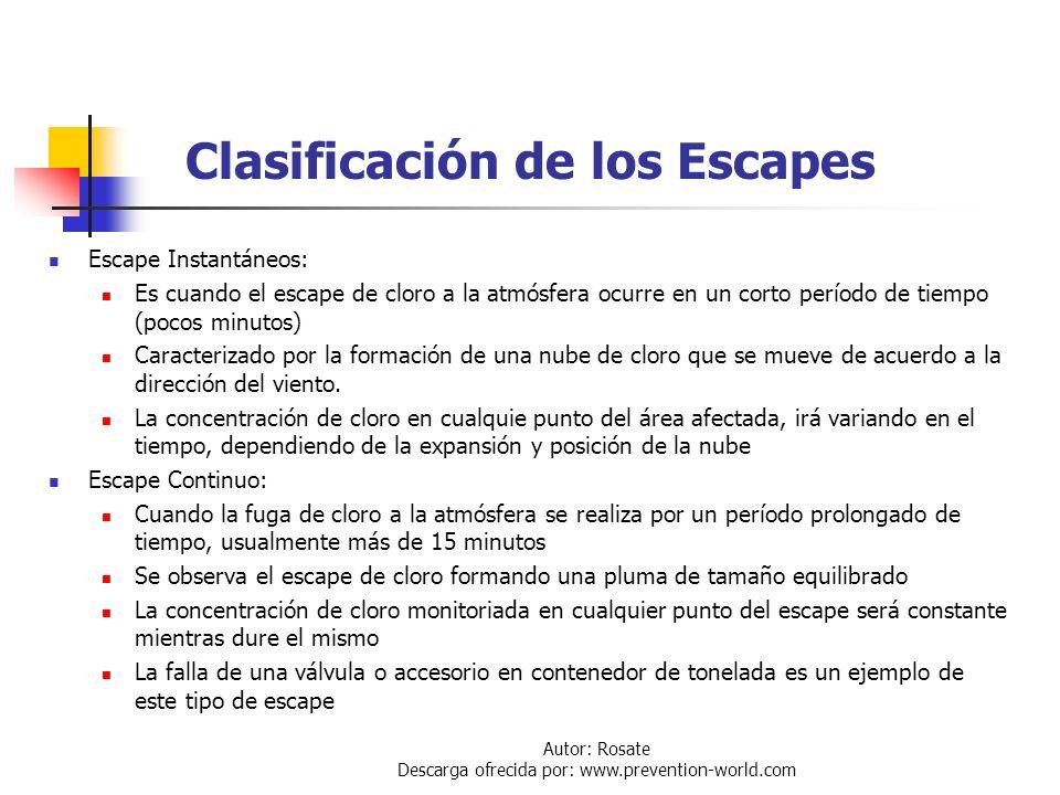 Clasificación de los Escapes