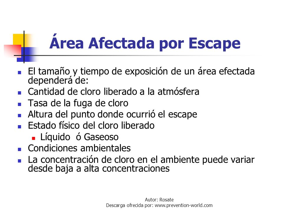 Área Afectada por Escape