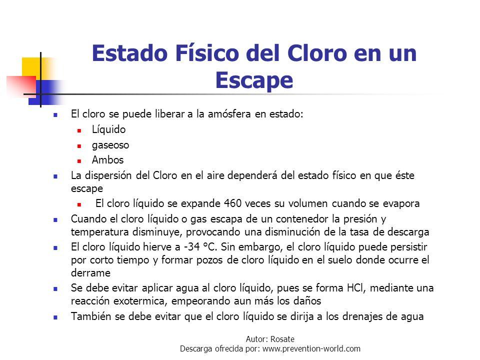 Estado Físico del Cloro en un Escape