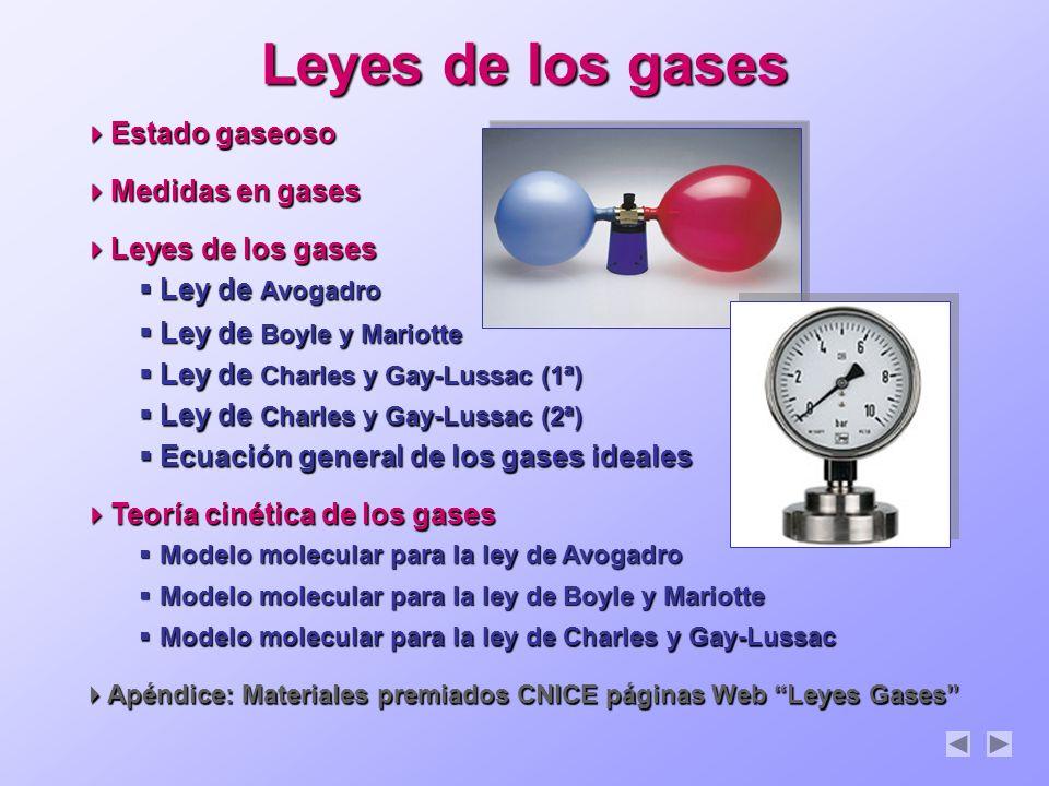 Leyes de los gases Estado gaseoso Medidas en gases Leyes de los gases