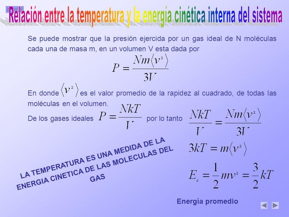 Se puede mostrar que la presión ejercida por un gas ideal de N moléculas cada una de masa m, en un volumen V esta dada por