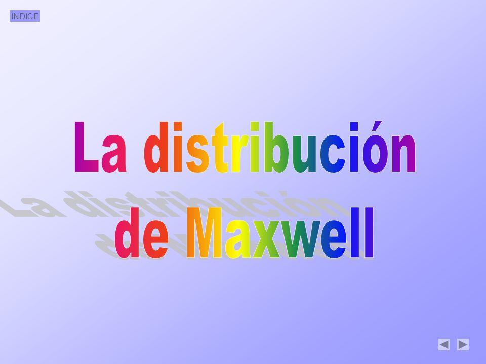 La distribución de Maxwell