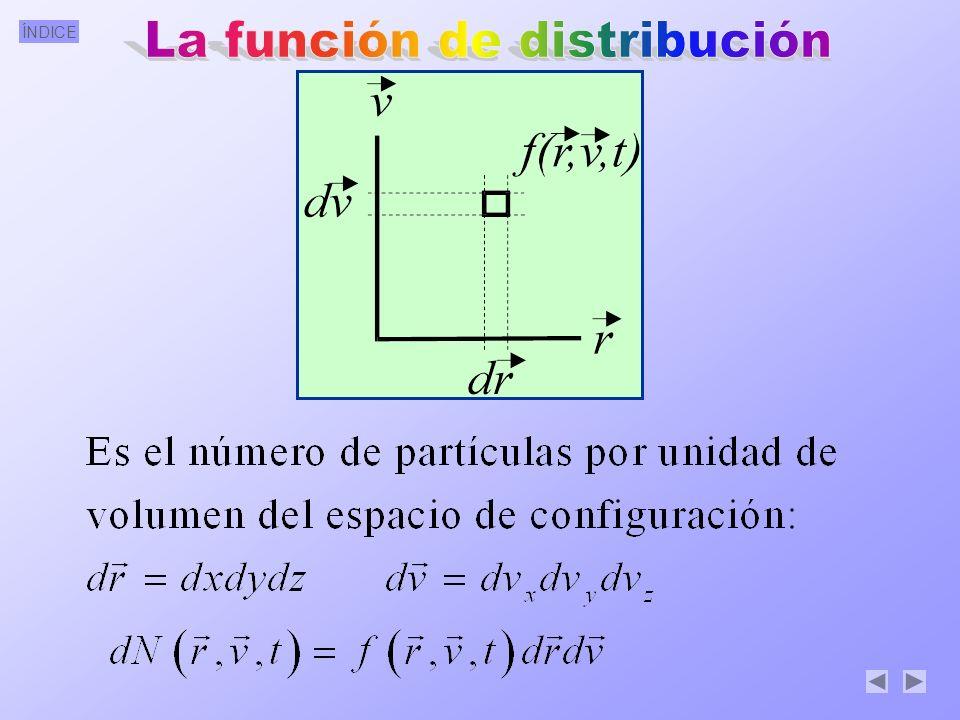 La función de distribución