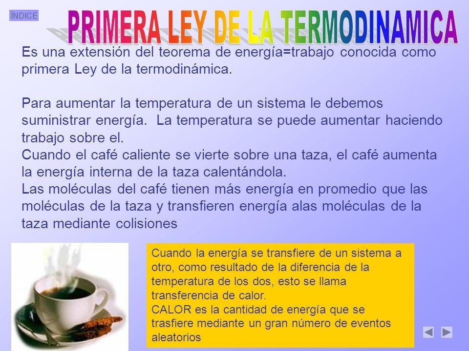 PRIMERA LEY DE LA TERMODINAMICA