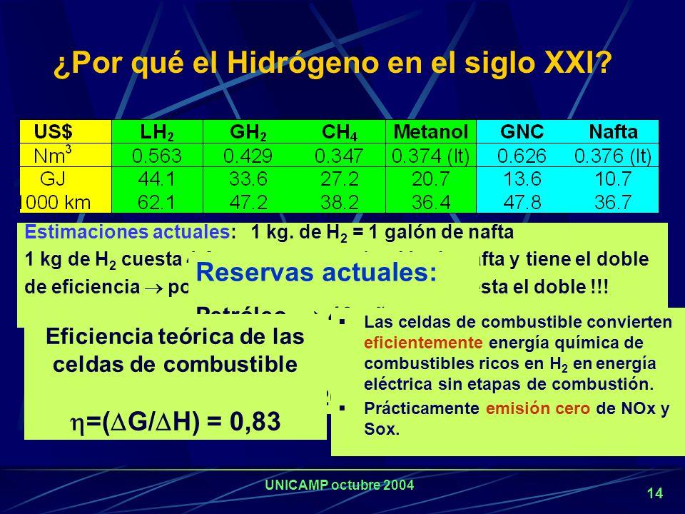 Eficiencia teórica de las celdas de combustible =(G/H) = 0,83