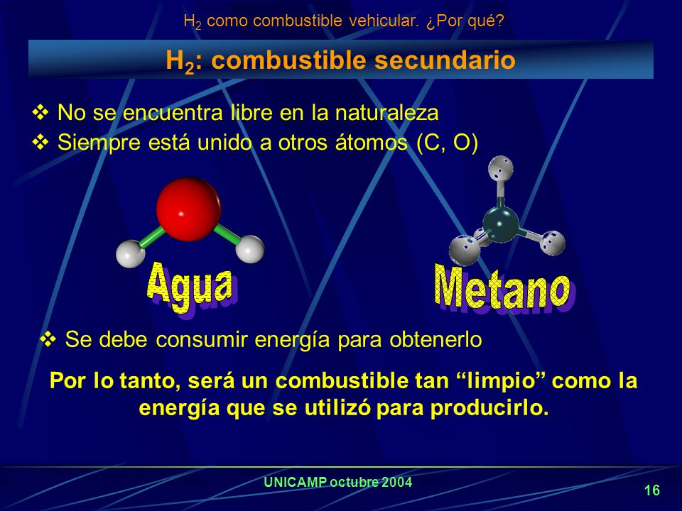 H2: combustible secundario