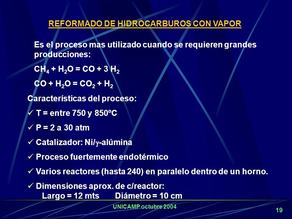 REFORMADO DE HIDROCARBUROS CON VAPOR