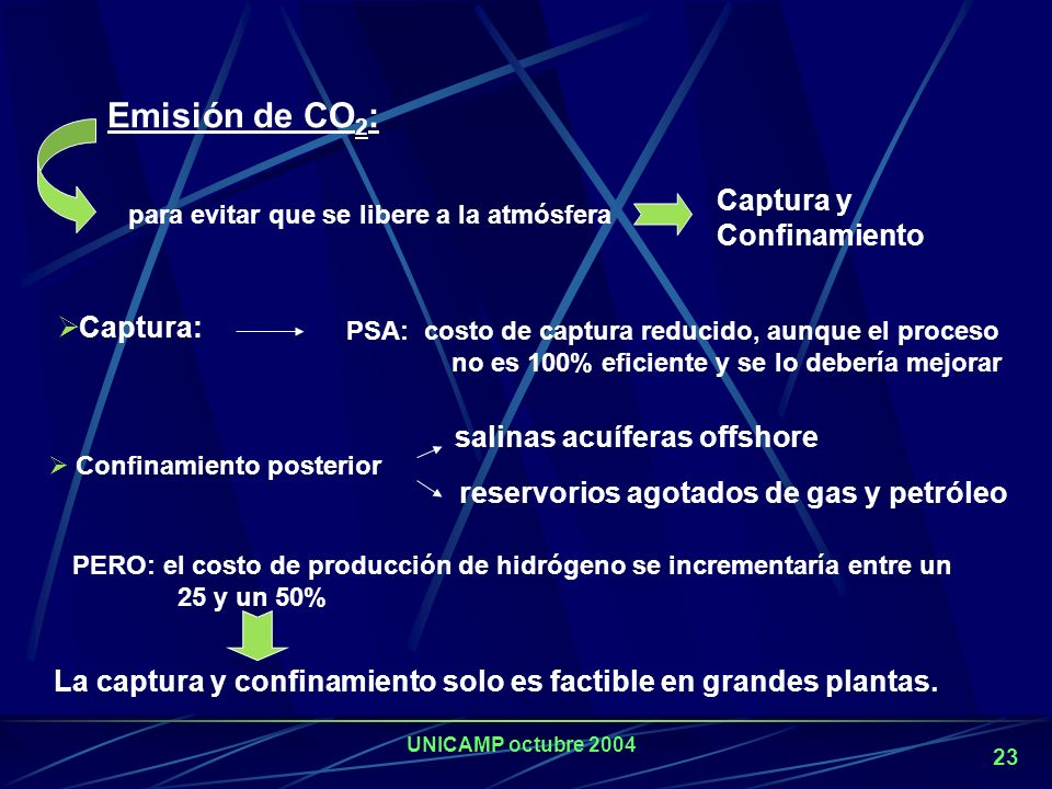 Emisión de CO2: Captura y Confinamiento Captura: