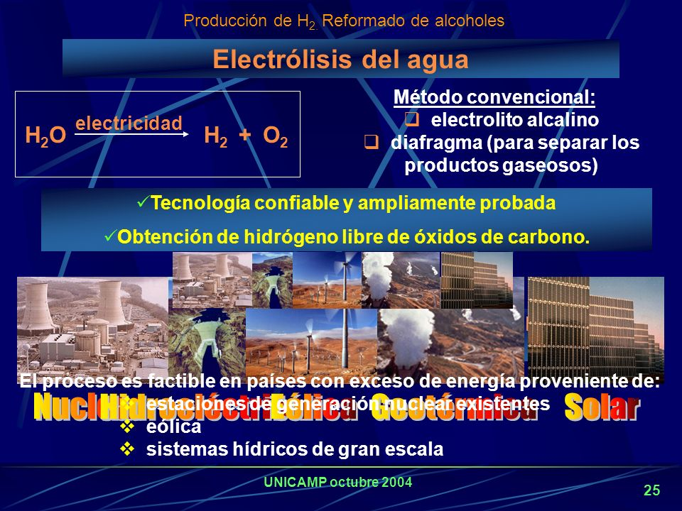 Nuclear Hidroeléctrica Eólica Geotérmica Solar Electrólisis del agua
