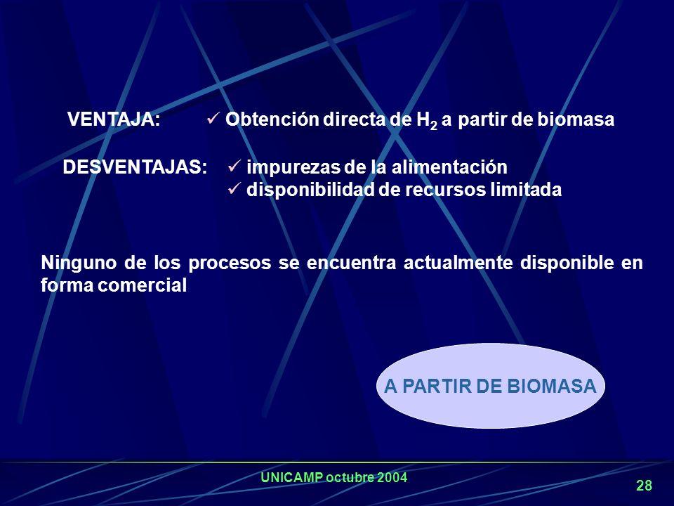 VENTAJA: Obtención directa de H2 a partir de biomasa. DESVENTAJAS: impurezas de la alimentación. disponibilidad de recursos limitada.