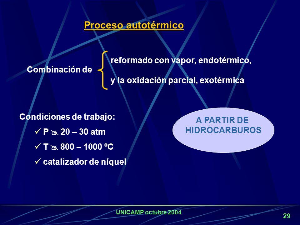 Proceso autotérmico reformado con vapor, endotérmico, Combinación de