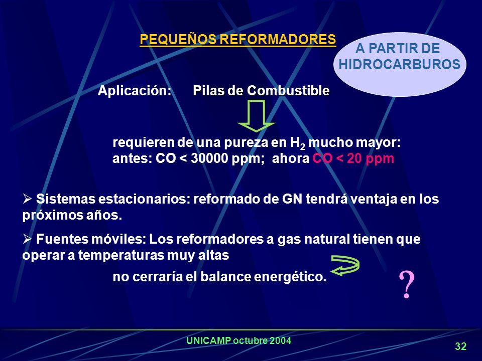  PEQUEÑOS REFORMADORES A PARTIR DE HIDROCARBUROS Aplicación:
