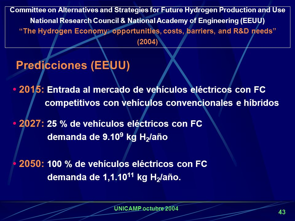 Committee on Alternatives and Strategies for Future Hydrogen Production and Use