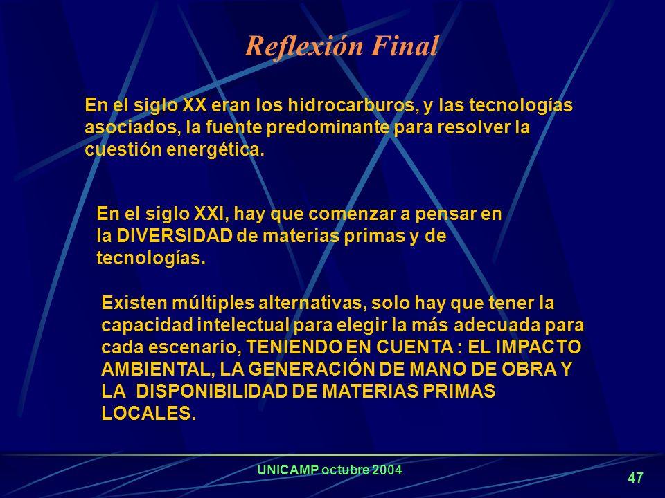 Reflexión Final En el siglo XX eran los hidrocarburos, y las tecnologías asociados, la fuente predominante para resolver la cuestión energética.