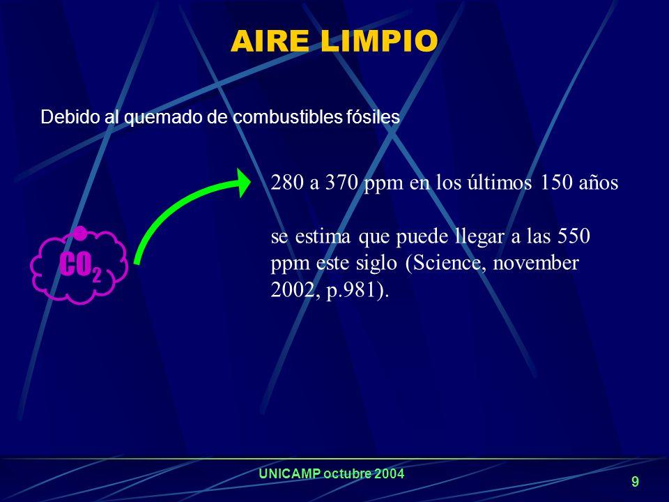 AIRE LIMPIO CO2 280 a 370 ppm en los últimos 150 años