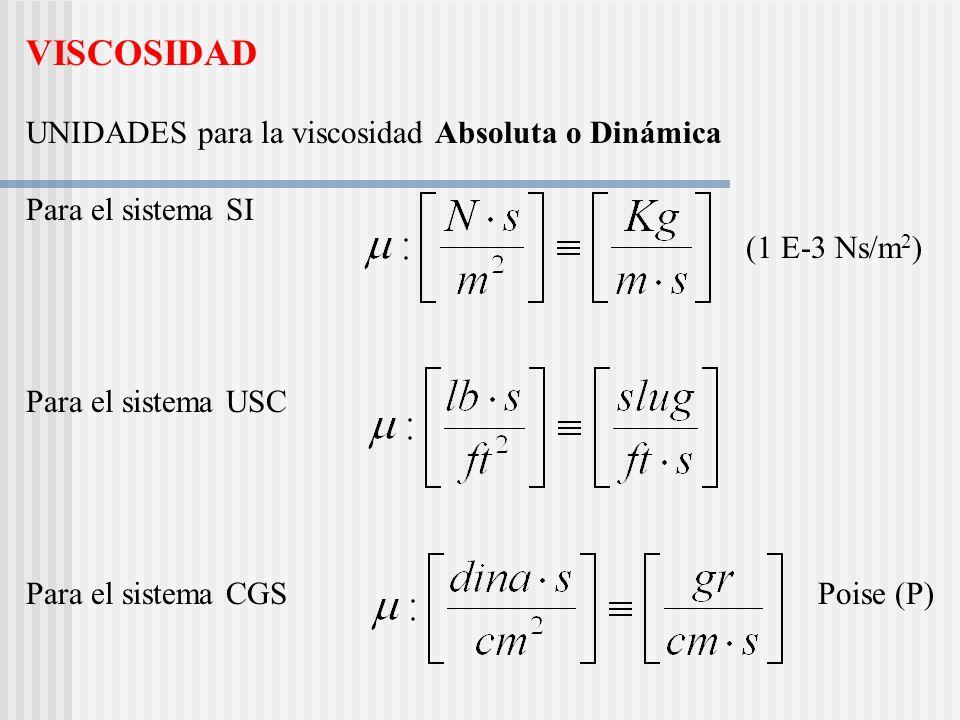VISCOSIDAD UNIDADES para la viscosidad Absoluta o Dinámica