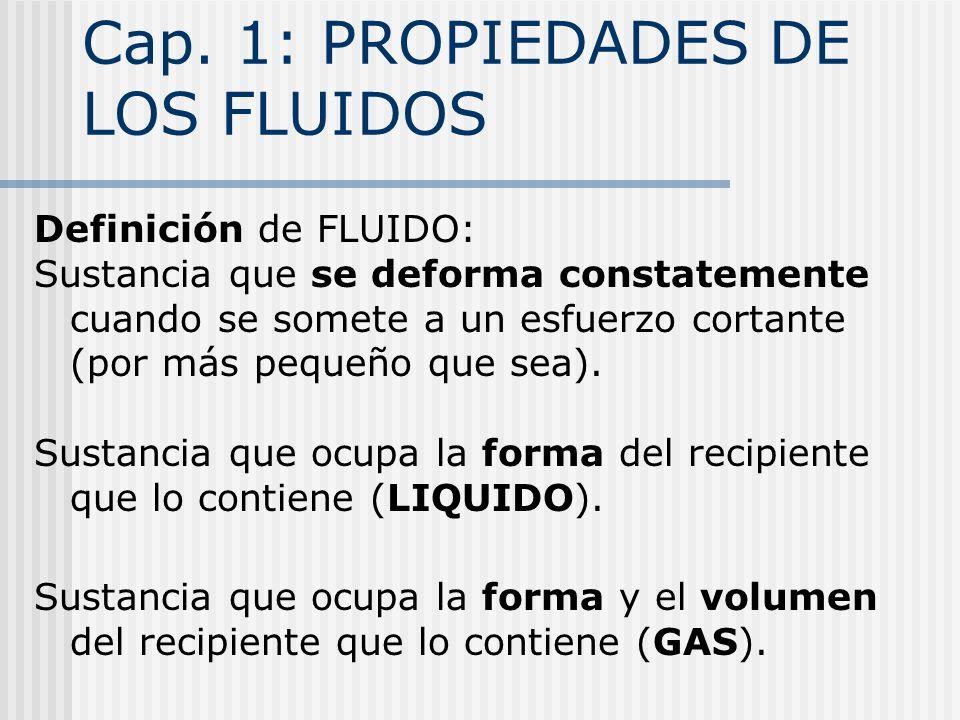 Cap. 1: PROPIEDADES DE LOS FLUIDOS