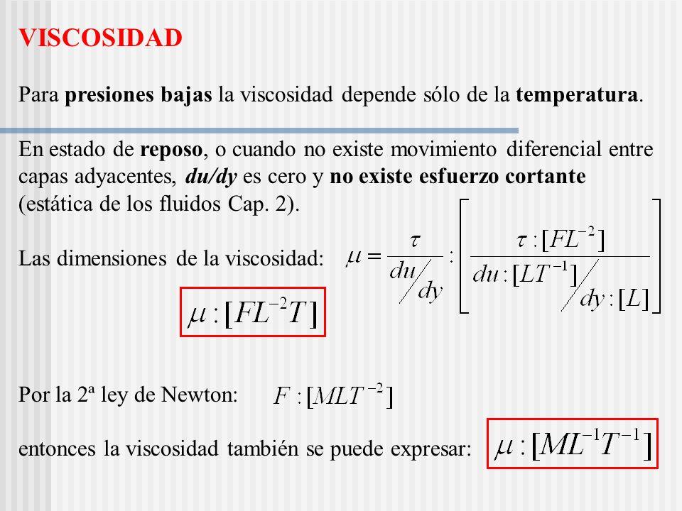 VISCOSIDAD Para presiones bajas la viscosidad depende sólo de la temperatura.