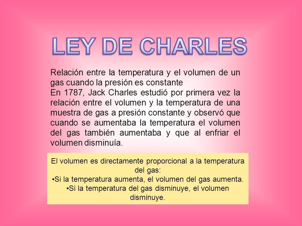 El volumen es directamente proporcional a la temperatura del gas:
