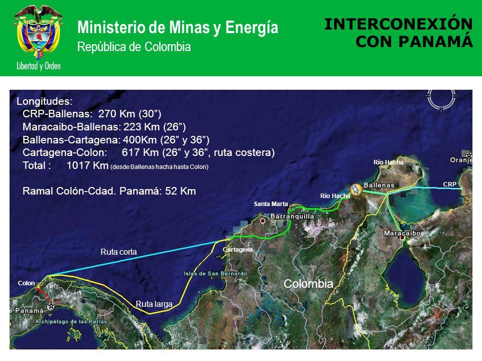 INTERCONEXIÓN CON PANAMÁ