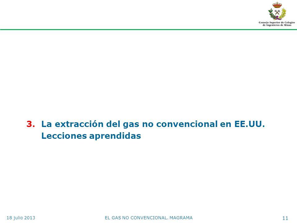 EL GAS NO CONVENCIONAL. MAGRAMA
