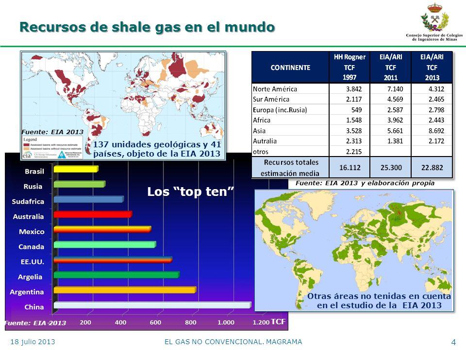 Recursos de shale gas en el mundo