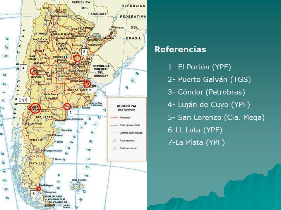 Referencias 1- El Portón (YPF) 2- Puerto Galván (TGS)