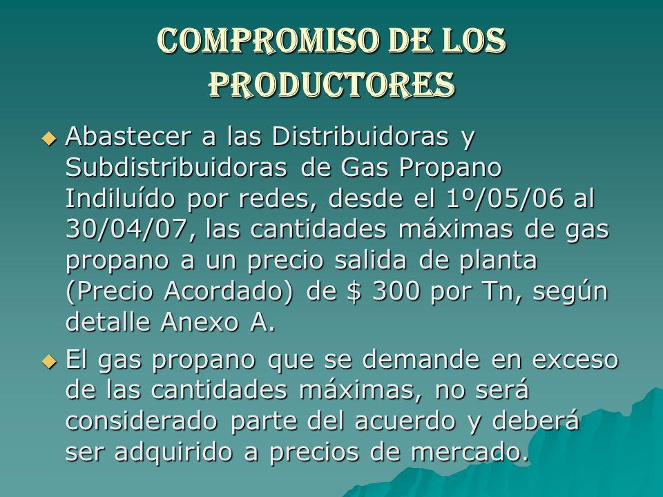 COMPROMISO DE LOS PRODUCTORES