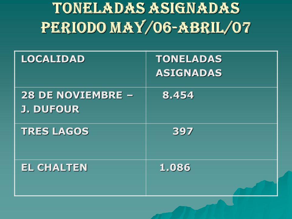 TONELADAS ASIGNADAS PERIODO MAY/06-ABRIL/07