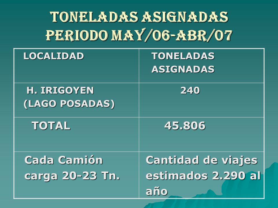 TONELADAS ASIGNADAS PERIODO MAY/06-ABR/07